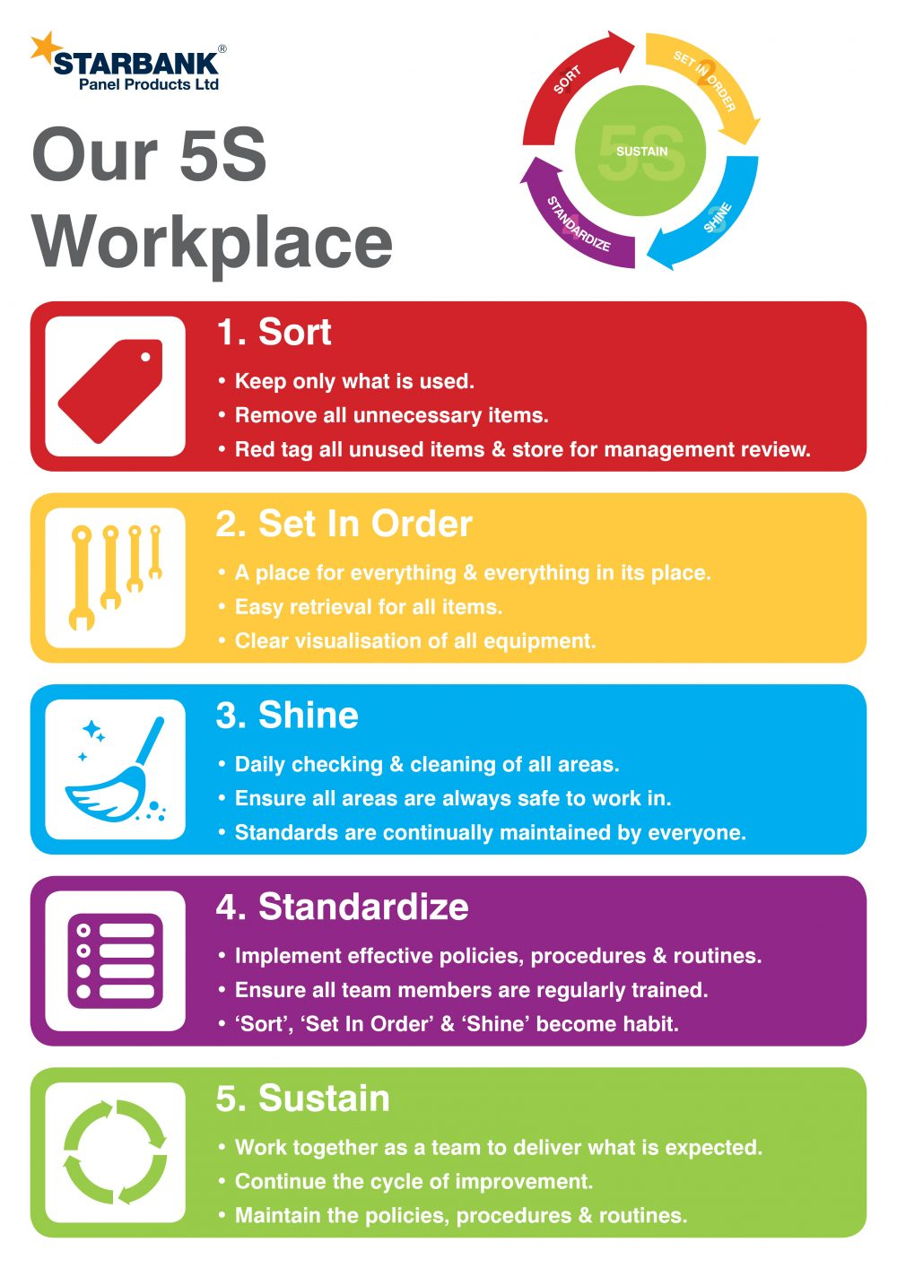 5s workplace lean manufacturing