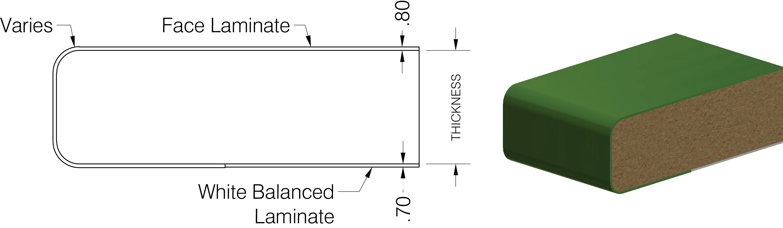 double pencil round edge profile